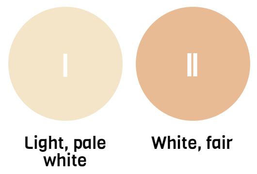 fitzpatrick-skin-tones
